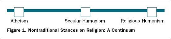 religion spectrum